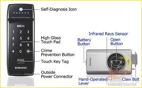 địa chỉ bán KHOÁ CỬA ĐIỆN TỬ SAMSUNG SHS-2320XMK/EN giá rẻ