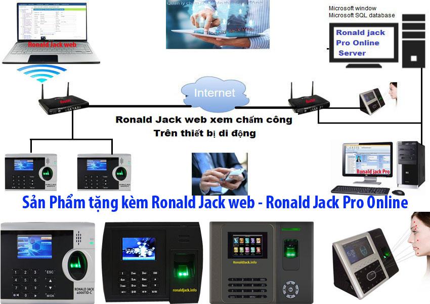 lắp đặt Máy chấm công Ronald jack 880C